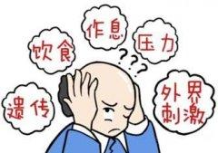�^�l出油��l�乐厥鞘颤N原(yuan)因�е碌模恐�溢(yi)性��l中�t怎�N�幽苤魏�(hao)�幔�